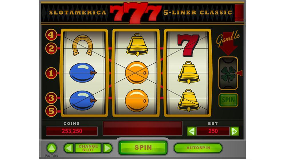 Simlab 777 Classic